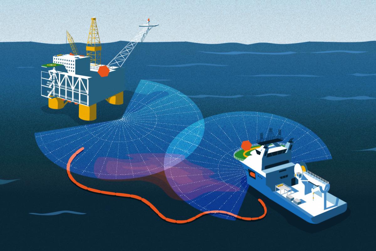 Oil Spill Detection